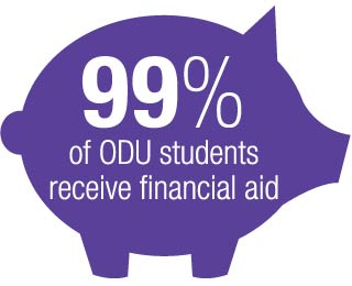 99 percent of students receive aid