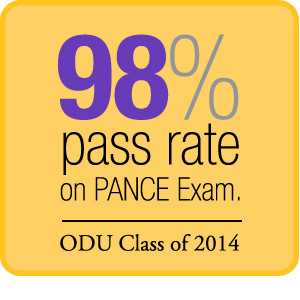 PANCE Pass Rate