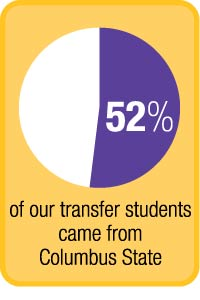 52 percent of our transfer students come from CSCC