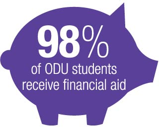 98 percent of ODU students receive financial aid