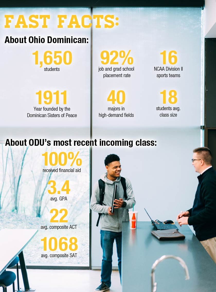 ODU Fast Facts graphic